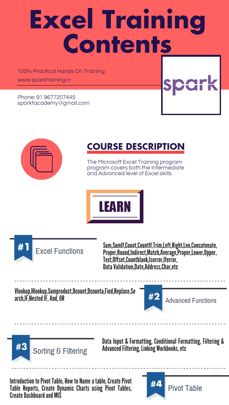 Advanced Excel Training in Cochin